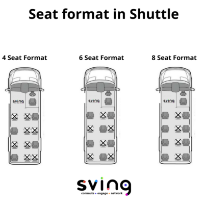 Sving - 4_6_8 seat format in shuttle